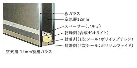 断熱サッシにすれば遮音・断熱・結露にも強くなり、防犯にも威力を発揮します。